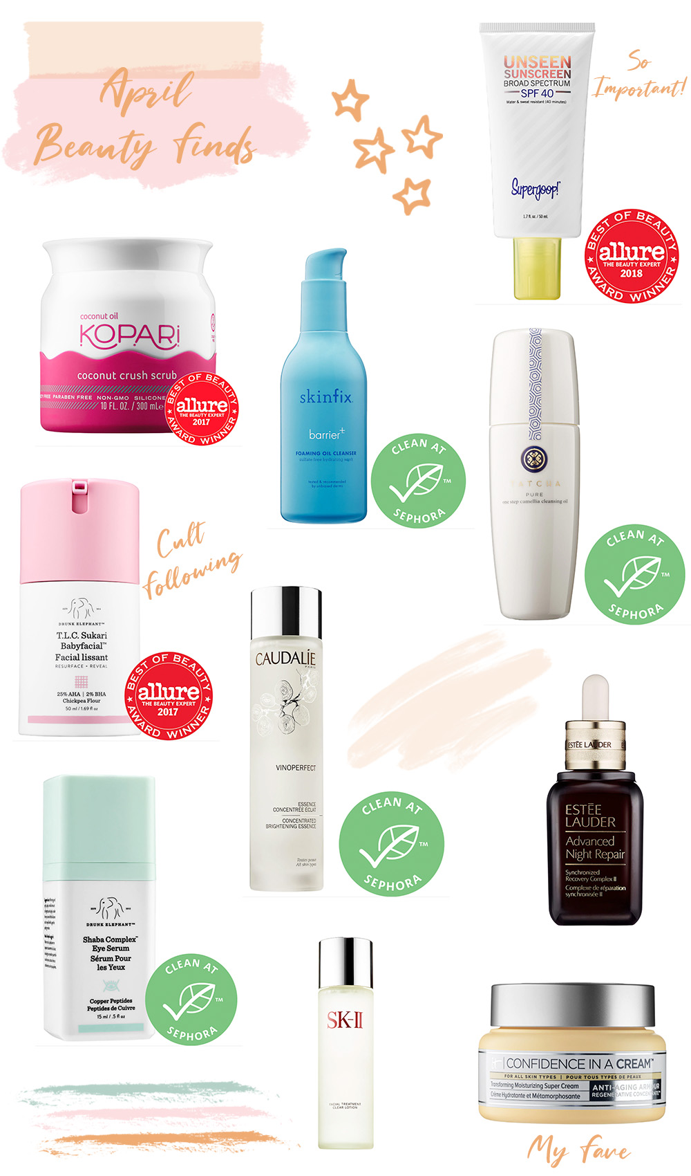 April Beauty Buys - Best in skincare and beauty products